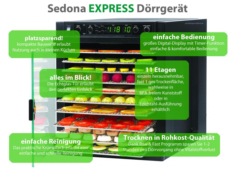 Sedona Express Rohkost Dörrgerät Features