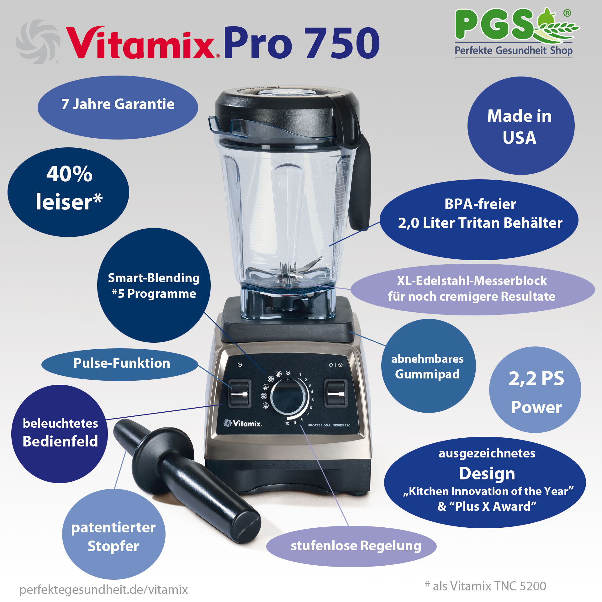 Vitamix Pro 750 Infografik der Features