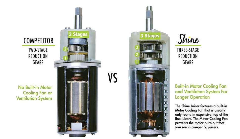 tribest-shine-vertical-juicer-entsafter-gear3x