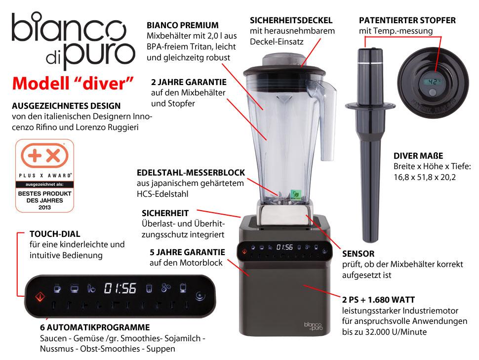 BIANCO diver Features