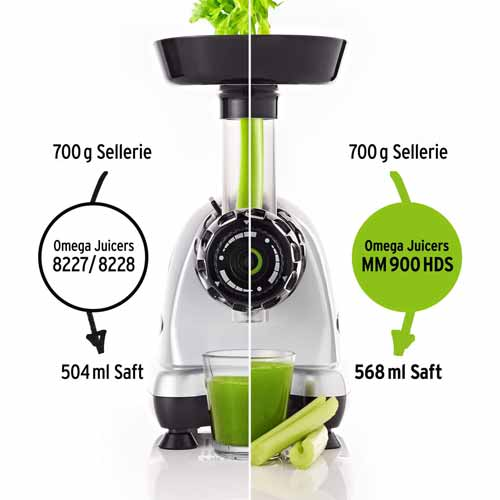 Omega Juicers MM900 - Vergleich der Saftausbeute beim Entsaften von Selleriesaft